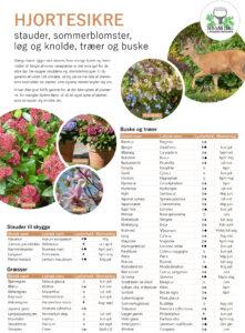 Hjortesikre planter s. 1