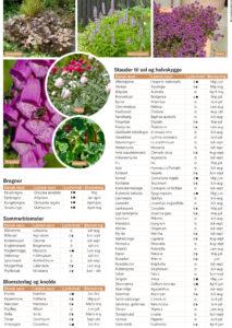 Hjortesikre planter s. 2